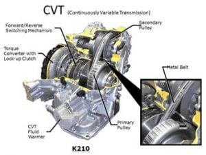 What is Different About a CVT Transmission and How to Repair it