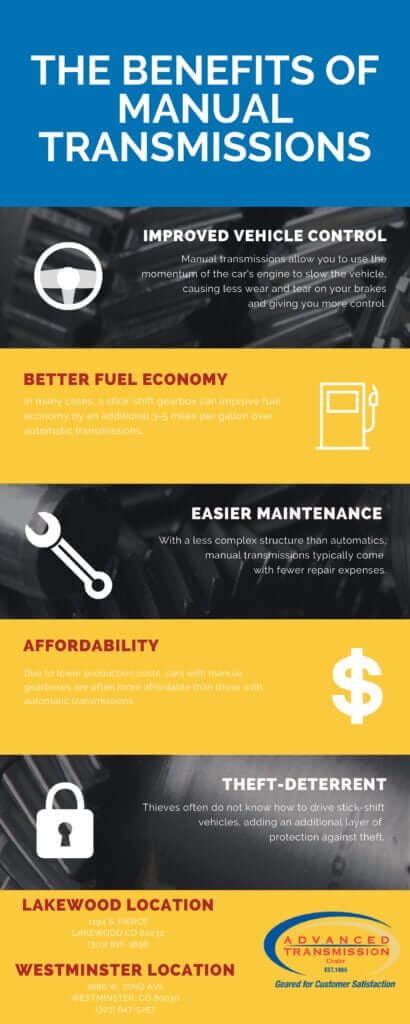 Manual Transmission Infographic